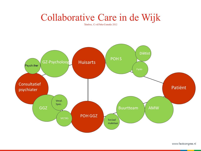 www.factcongres.nl Collaborative Care in de Wijk Trimbos, C.vd Feltz-Cornelis 2012 Haptoherapeu Consultatief psychiater Huisarts POH GGZ Patiënt GZ-Psycholoog POH S BuurtteamAMWGGZ Sociaal makelaar Verpl.