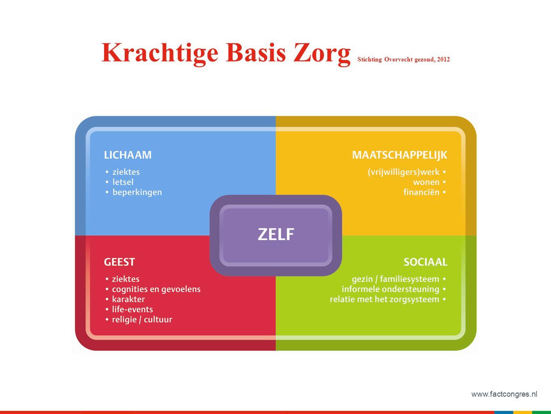 www.factcongres.nl Krachtige Basis Zorg Stichting Overvecht gezond, 2012