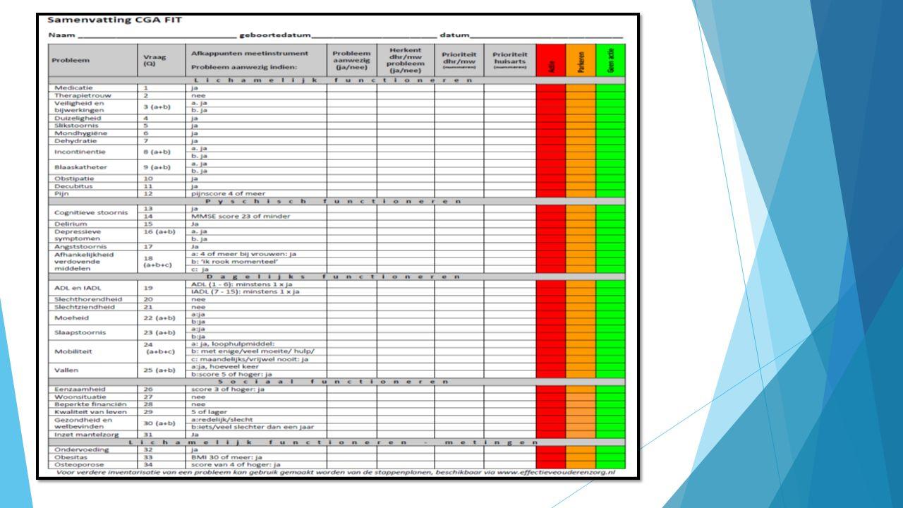 Preventiemaatregelen voor valgevaar zijn  Aanpassing van de medicatie  Het optimaliseren van de visus en het gehoor  Interventies gericht op de omgeving van de patiënt  Educatie en voorlichting aan patiënten en hun naasten  Interventies gericht op het verbeteren van de mobiliteit, zoals trainen en stimuleren van de mobiliteit (eventueel met fysiotherapeut) en uitleg over het gebruik van hulpmiddelen  Aandacht voor het schoeisel van de patiënt  Aandacht voor de ADL (eventueel met ergotherapeut)  Aandacht voor de toiletbehoefte  Interventies gericht op verwardheid/ verminderde cognitie  Interventies gericht op veiligheid als de patiënt in bed ligt  Het gebruik van fixatie/bedhekken zoveel mogelijk vermijden Scene 7