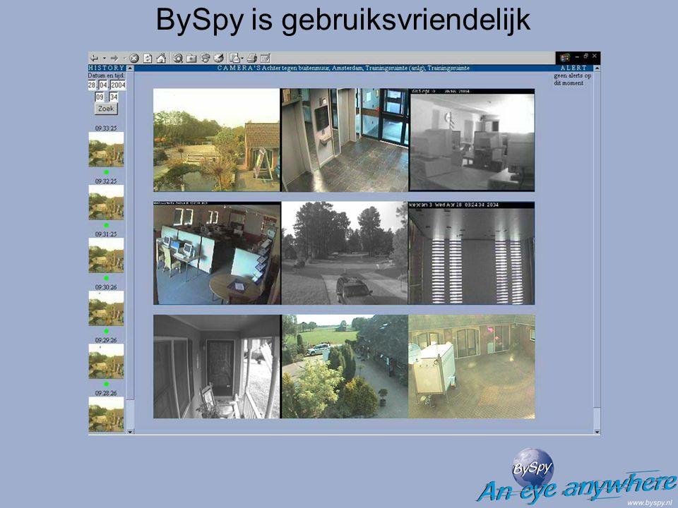 BySpy is gebruiksvriendelijk