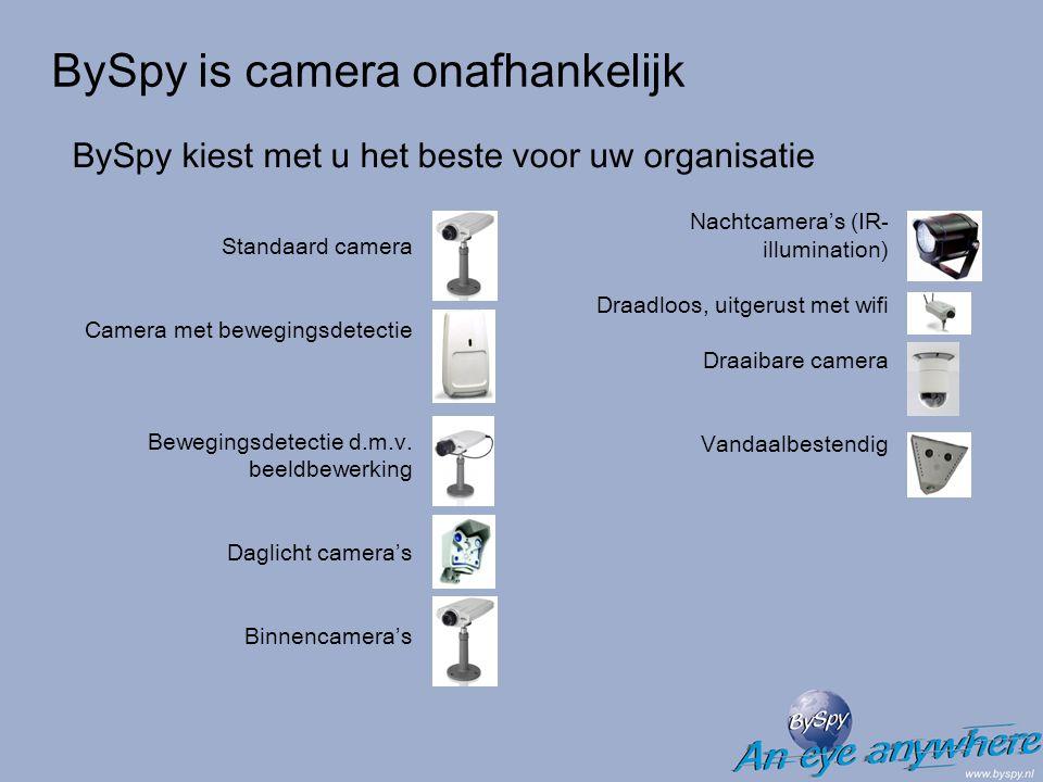 BySpy is camera onafhankelijk Standaard camera Camera met bewegingsdetectie Bewegingsdetectie d.m.v. beeldbewerking Daglicht camera ' s Binnencamera '