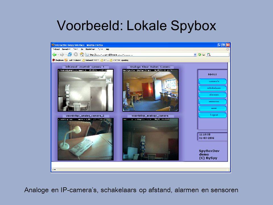 Voorbeeld: Lokale Spybox Analoge en IP-camera's, schakelaars op afstand, alarmen en sensoren
