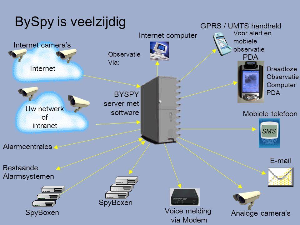BySpy beheert Organisaties Speciale gebruikers Projecten Systeem beheerders ObjectenSuperbeheerders Deel projecten Bedrijven Beheerders Waarnemers Indeling naar behoefte Met elk zijn eigen rechten en signalering