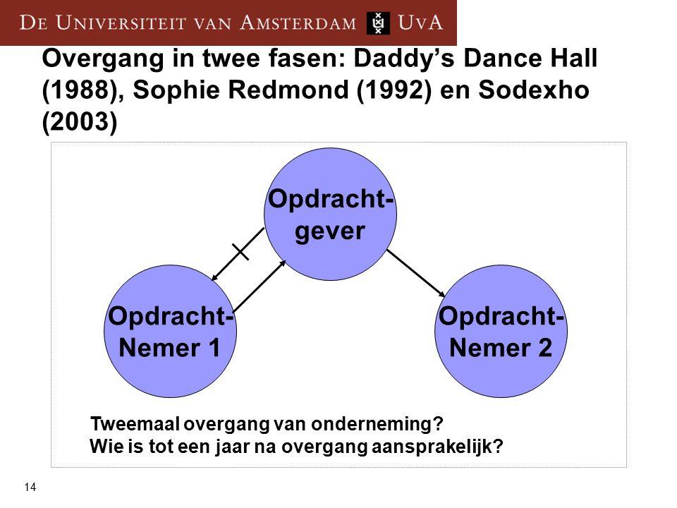 14 Overgang in twee fasen: Daddy's Dance Hall (1988), Sophie Redmond (1992) en Sodexho (2003) Opdracht- Nemer 1 Tweemaal overgang van onderneming.