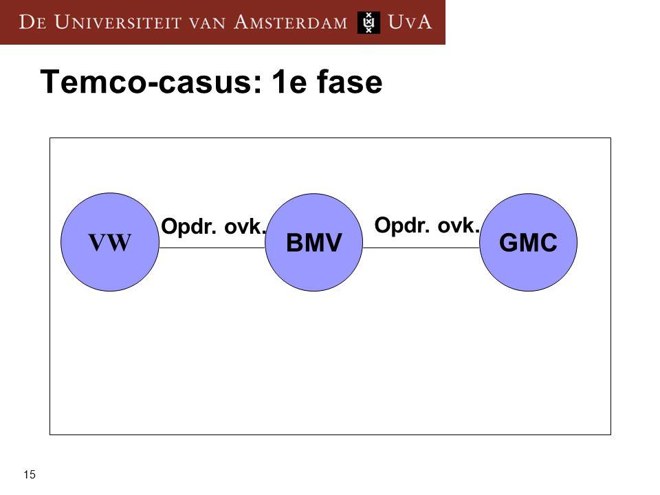 15 Temco-casus: 1e fase GMCBMV VW Opdr. ovk.