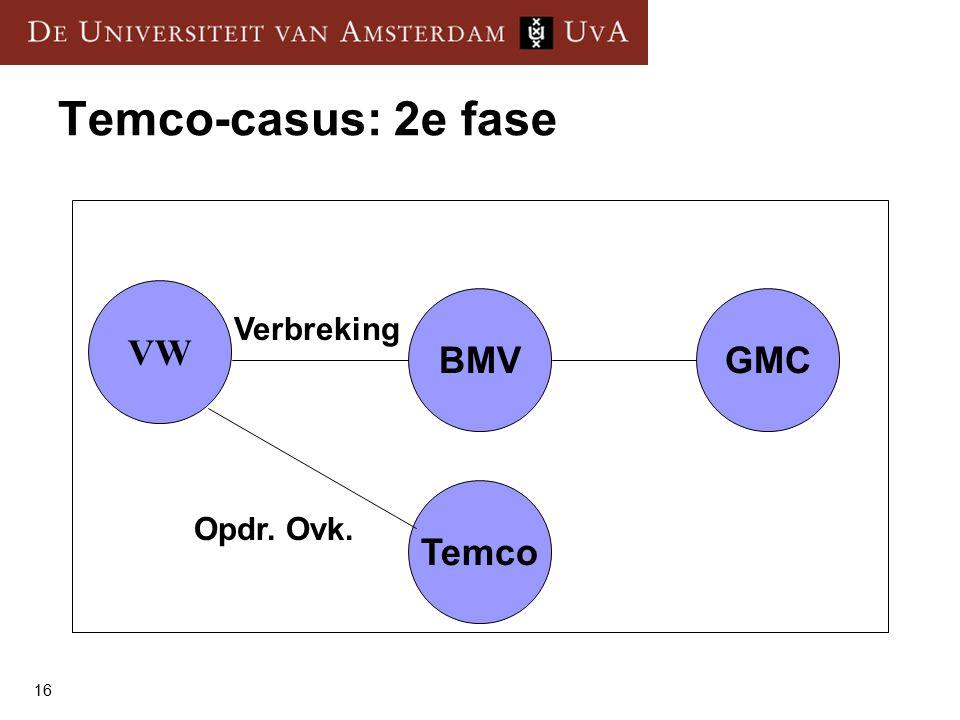 16 Temco-casus: 2e fase GMCBMV VW Verbreking Temco Opdr. Ovk.