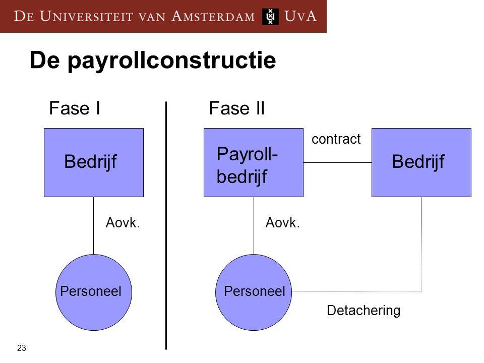 23 De payrollconstructie Fase I Personeel Bedrijf Aovk.