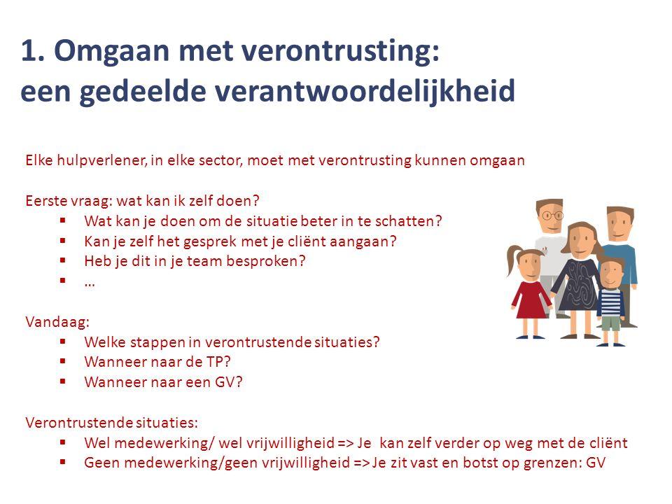 Casus 4: Samenwerken met de gemandateerde voorzieningen Proces naar interveniërend casemanagement (VK) BJB mama Andy (13) Kurt (11) Sylvie (8 ) papa Marleen Kinder psychiatrie