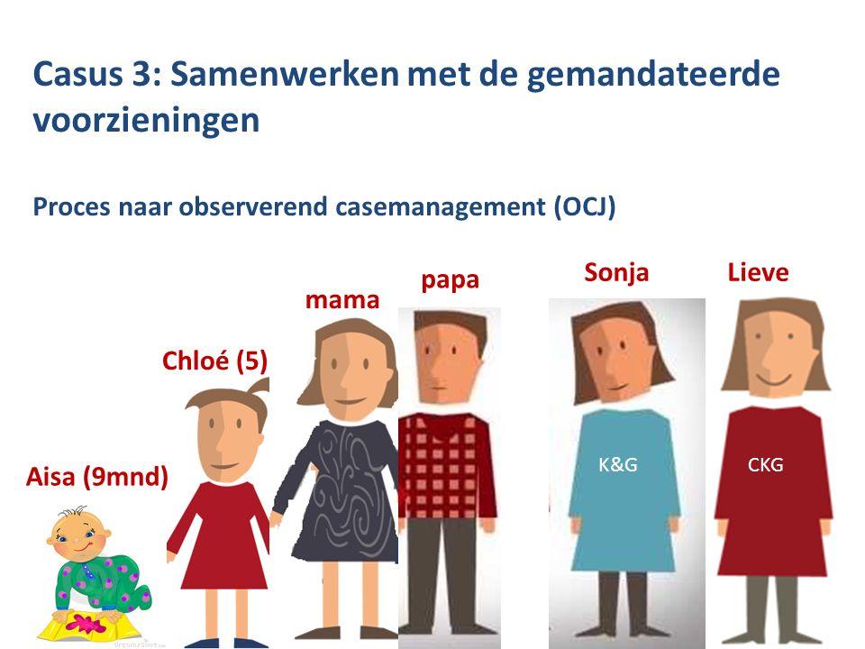 Casus 3: Samenwerken met de gemandateerde voorzieningen Proces naar observerend casemanagement (OCJ) Chloé (5) mama Lieve papa Sonja K&GCKG Aisa (9mnd)