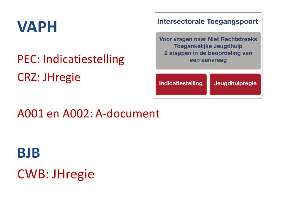 VAPH PEC: Indicatiestelling CRZ: JHregie A001 en A002: A-document BJB CWB: JHregie