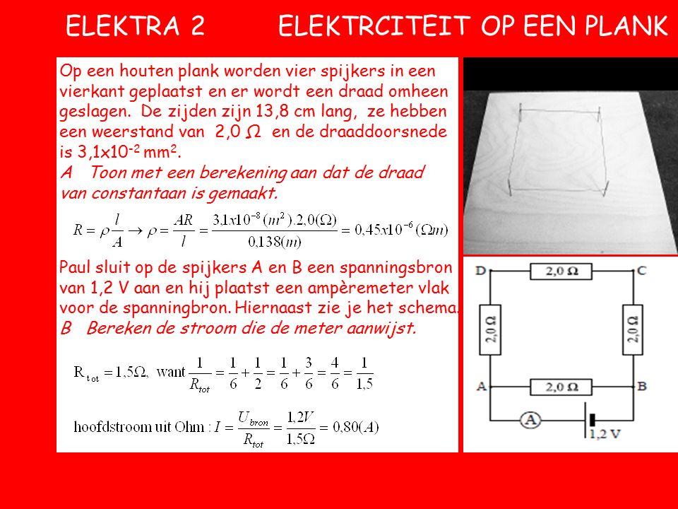 ELEKTRA 1 HOOGSPANNINGSKABELS Een hoogspanningskabel van 100 km bestaat uit een ijzeren kern (straal r=2,0 cm) met daarom heen een ring van aluminium