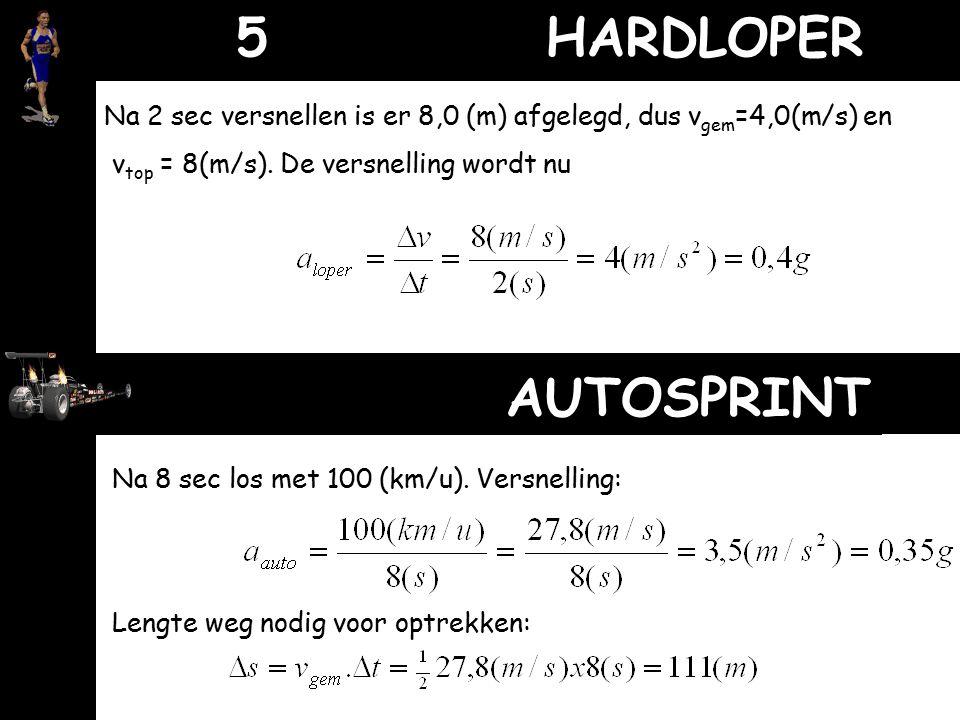 4 VLIEGTUIGSTART Na 20 sec los met 360 (km/u). Versnelling: Lengte startbaan nodig voor de start: FIETSER Na 4 s is er 20 (m) afgelegd, dus v gem = 5(