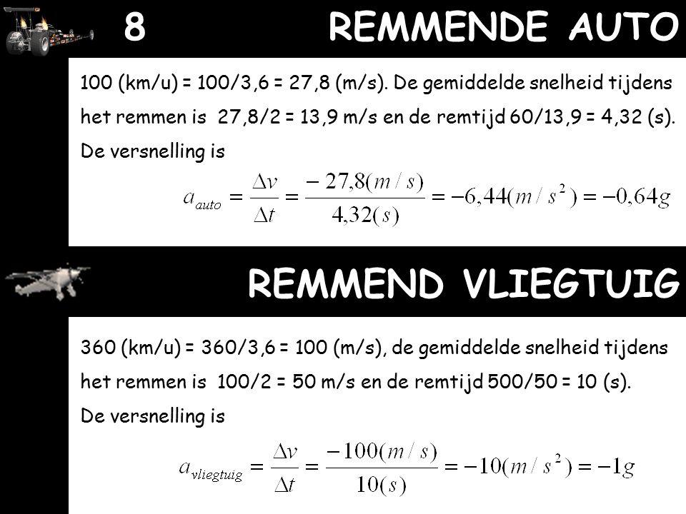 7 REMMENDE HARDLOPER Tijdens het uitlopen is v gem = 10/2=5 (m/s), dus dat duurt 20/5=4 s. De versnelling wordt nu: 54 (km/u) =54/3,6=15 (m/s). De gem