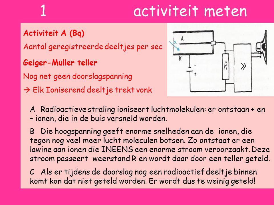 3 STRALING straling meten