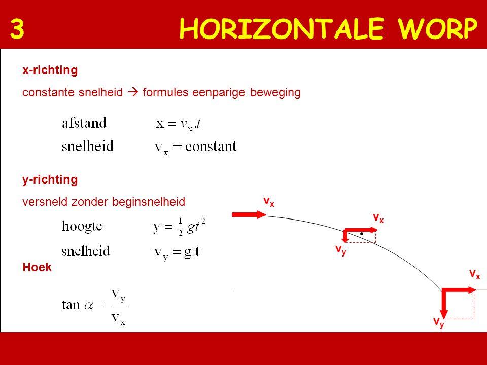 2 MOMENTENWET F1F1 d1d1 F2F2 d2d2 F3F3 d3d3 34-2-2125 Alleen de draairichting is van belang: F 1 veroorzaakt draaiing tegen de klok in en F 2 en F 3 v