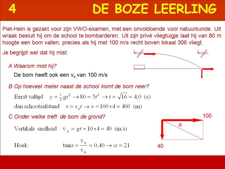 3 HORIZONTALE WORP x-richting constante snelheid  formules eenparige beweging y-richting versneld zonder beginsnelheid Hoek vyvy vyvy vxvx vxvx vxvx