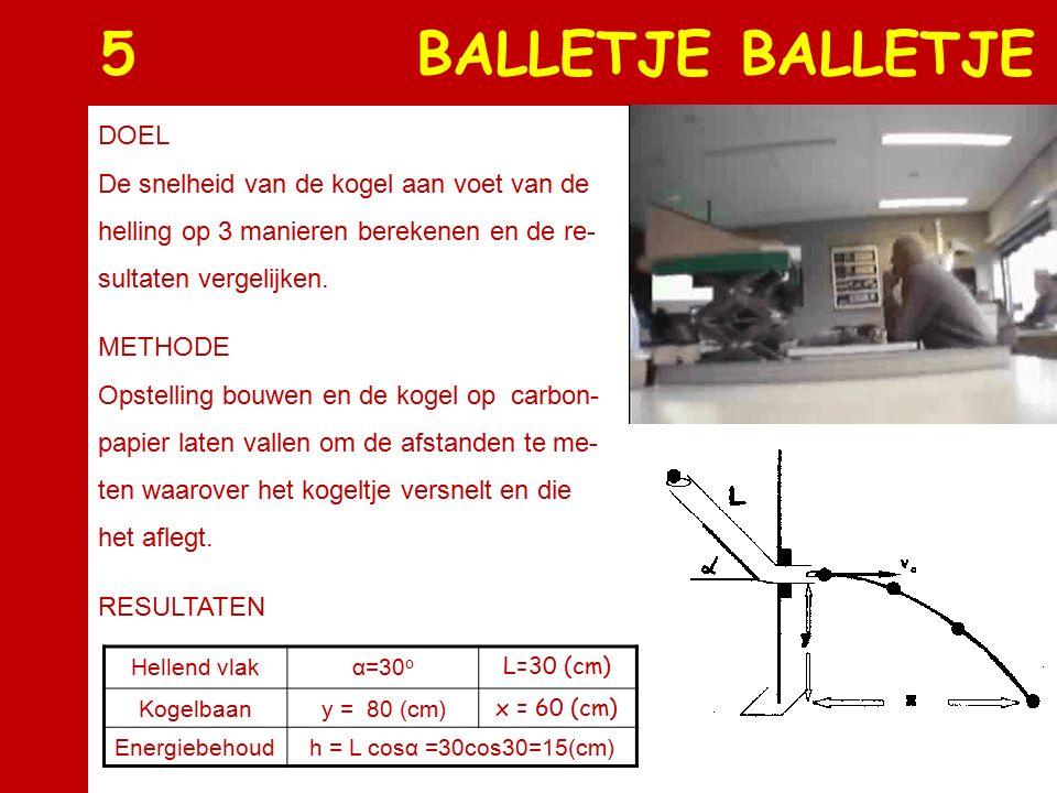 4 DE BOZE LEERLING Piet-Hein is gezakt voor zijn VWO-examen, met een onvoldoende voor natuurkunde. Uit wraak besluit hij om de school te bombarderen.
