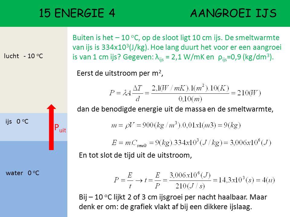 14 ENERGIE 3WINDMOLEN ADe cilinder lucht die de wieken per seconde passeert heeft als volume en dus als massa BHet in- en uitkomende vermogen volgend