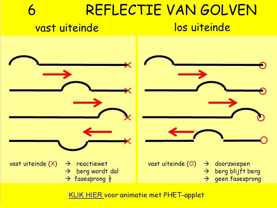 5 FASE BIJ GOLVEN ½ 0 1 ½ 0 1½ 1 ½ 0 2 1½ 1 ½ 0 Fase = aantal gemaakte trillingen * kop van de golf: fase 0 * naar achteren doortellen