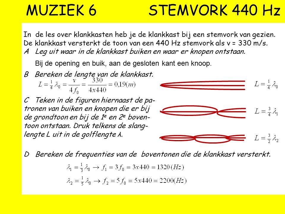 MUZIEK 5 TWEEKLANK Een snaar heeft als grondtoon 'n A van 440 Hz. De golfsnelheid in de snaar is 563 m/s. A Bereken de lengte van de snaar. Kort men d
