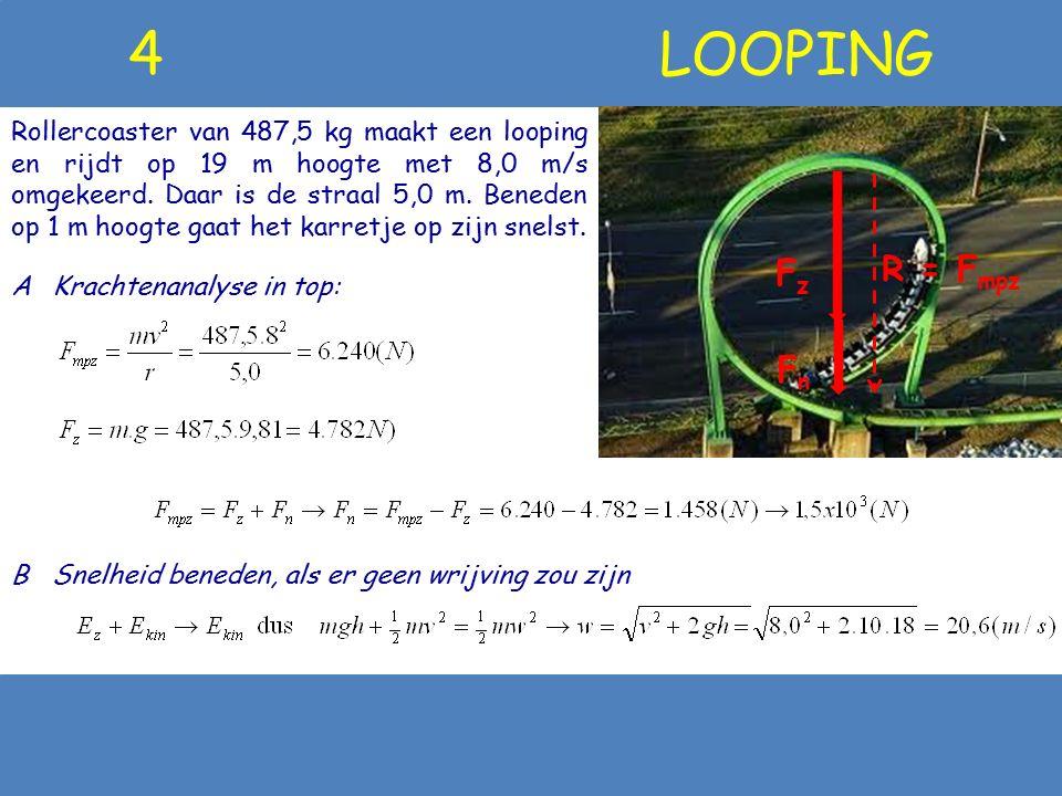 3 DE OUDE PICKUP AOmlooptijd uit toerental BBaansnelheden uit straal en periode CMiddelpuntzoekende krachten DSpanningen uit krachten analyse Buiten: