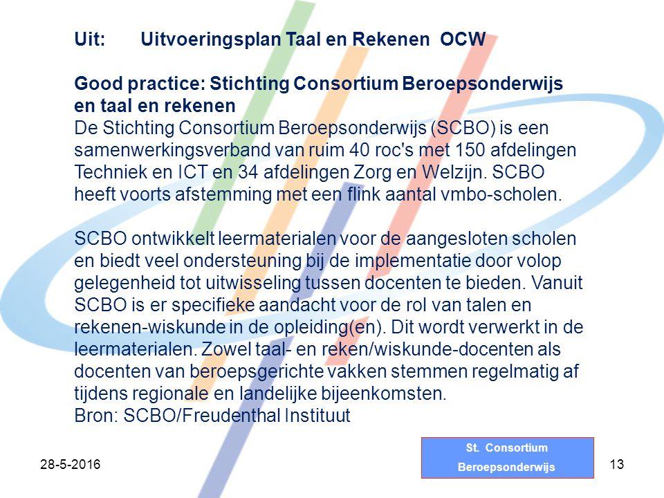 St. Consortium Beroepsonderwijs 28-5-201613 Uit:Uitvoeringsplan Taal en Rekenen OCW Good practice: Stichting Consortium Beroepsonderwijs en taal en re