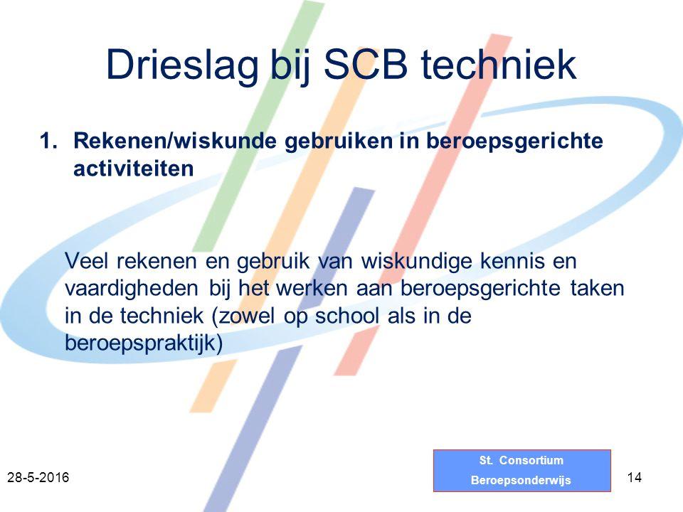 St. Consortium Beroepsonderwijs Drieslag bij SCB techniek 1.Rekenen/wiskunde gebruiken in beroepsgerichte activiteiten Veel rekenen en gebruik van wis