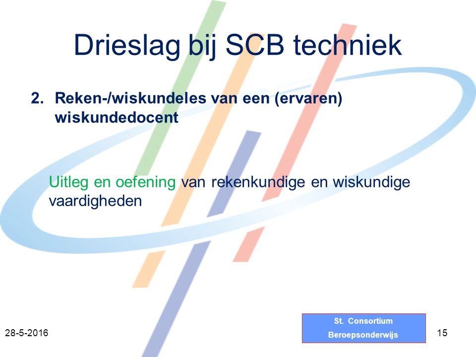 St. Consortium Beroepsonderwijs Drieslag bij SCB techniek 2.Reken-/wiskundeles van een (ervaren) wiskundedocent Uitleg en oefening van rekenkundige en