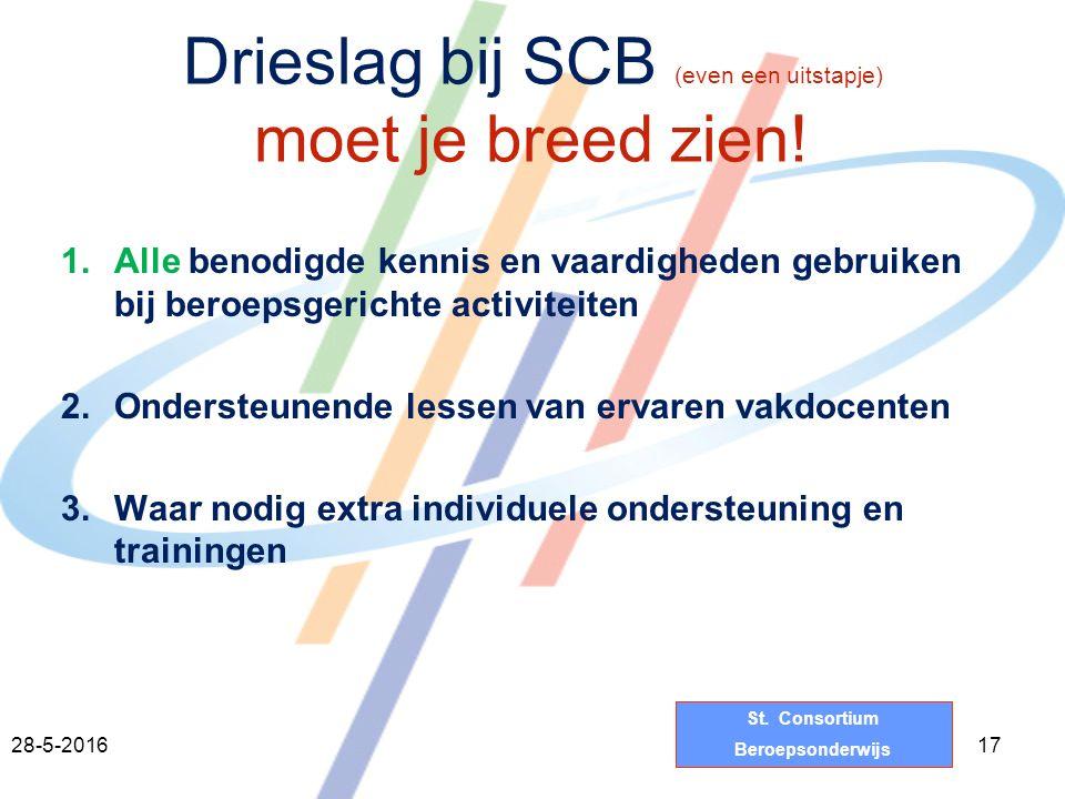 St.Consortium Beroepsonderwijs Drieslag bij SCB (even een uitstapje) moet je breed zien.