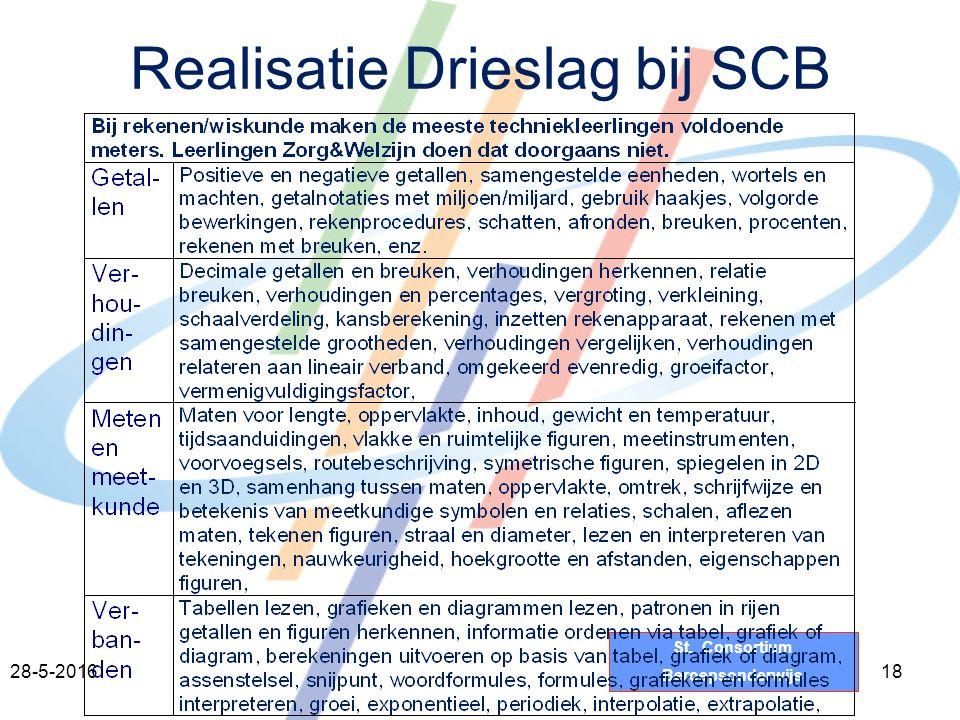 St. Consortium Beroepsonderwijs Realisatie Drieslag bij SCB 1828-5-2016