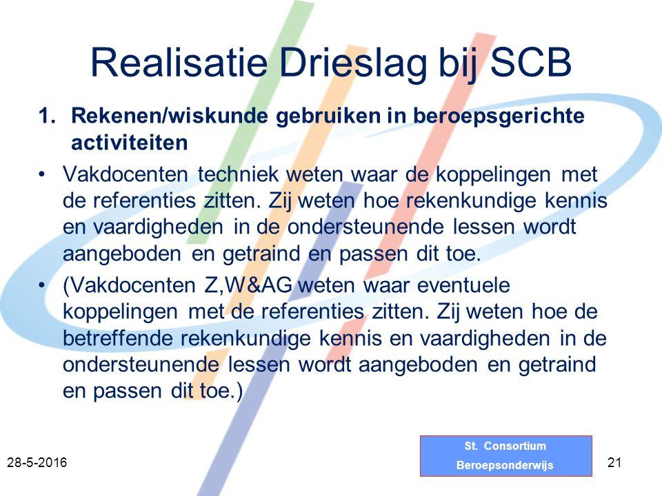 St. Consortium Beroepsonderwijs Realisatie Drieslag bij SCB 1.Rekenen/wiskunde gebruiken in beroepsgerichte activiteiten Vakdocenten techniek weten wa