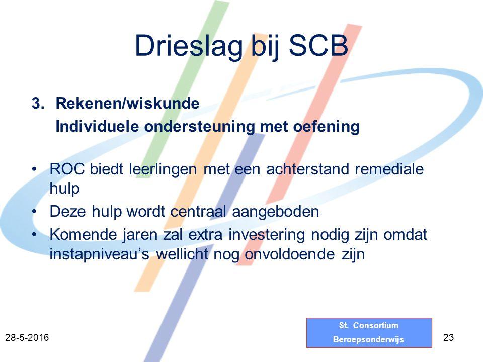 St. Consortium Beroepsonderwijs Drieslag bij SCB 3.Rekenen/wiskunde Individuele ondersteuning met oefening ROC biedt leerlingen met een achterstand re