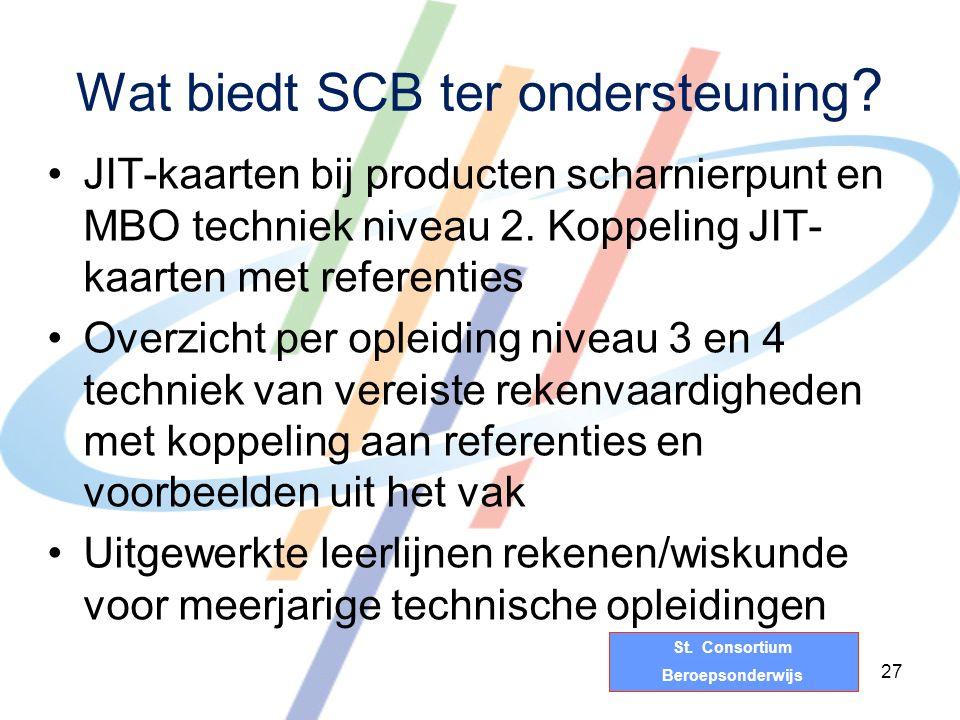 St.Consortium Beroepsonderwijs Wat biedt SCB ter ondersteuning .
