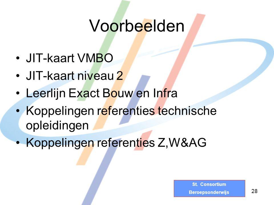St. Consortium Beroepsonderwijs Voorbeelden JIT-kaart VMBO JIT-kaart niveau 2 Leerlijn Exact Bouw en Infra Koppelingen referenties technische opleidin