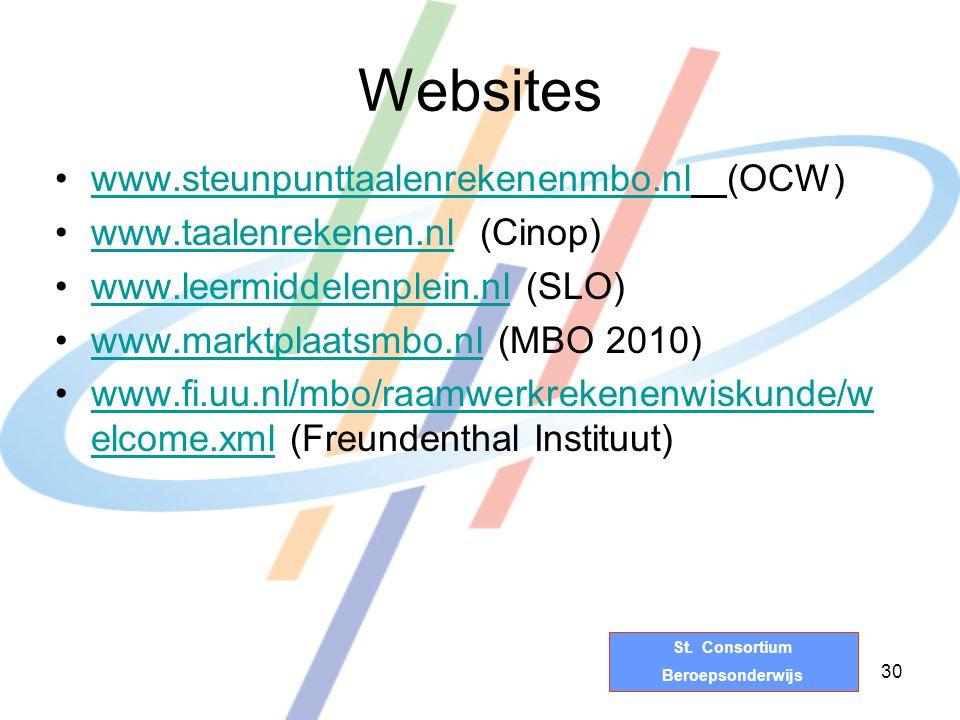 St. Consortium Beroepsonderwijs Websites www.steunpunttaalenrekenenmbo.nl (OCW)www.steunpunttaalenrekenenmbo.nl www.taalenrekenen.nl (Cinop)www.taalen