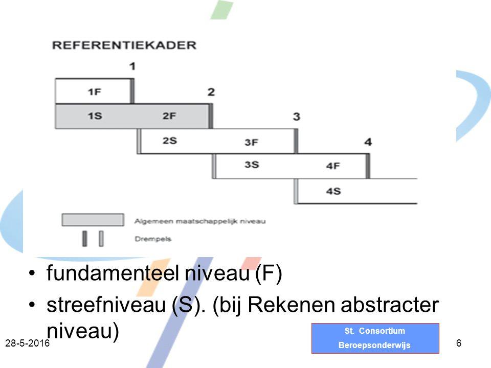 St.Consortium Beroepsonderwijs fundamenteel niveau (F) streefniveau (S).