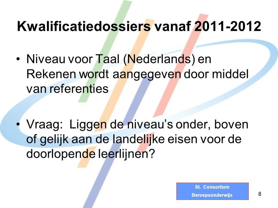 St. Consortium Beroepsonderwijs Kwalificatiedossiers vanaf 2011-2012 Niveau voor Taal (Nederlands) en Rekenen wordt aangegeven door middel van referen