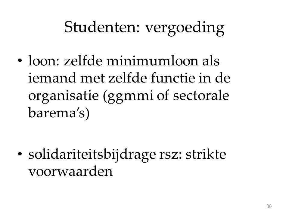 Studenten: vergoeding loon: zelfde minimumloon als iemand met zelfde functie in de organisatie (ggmmi of sectorale barema's) solidariteitsbijdrage rsz