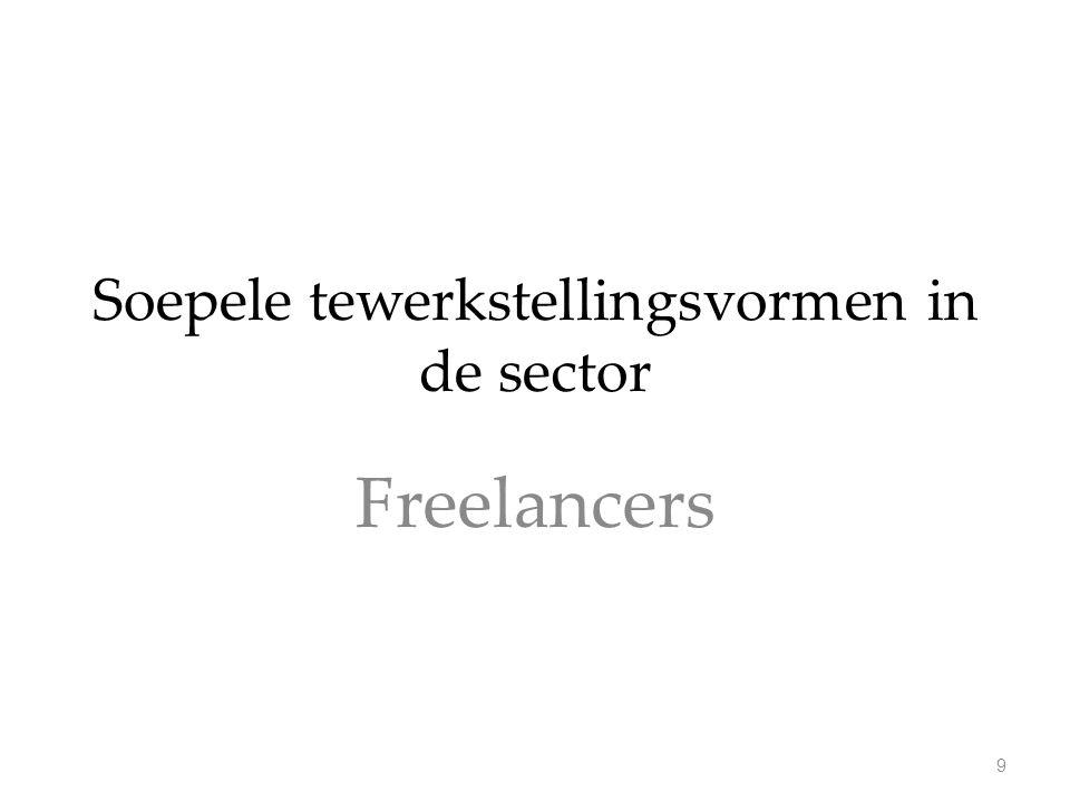 Freelancers: modaliteiten = iemand die zijn beroep zelfstandig uitoefent en zelf klanten en losse opdrachten zoekt, i.p.v.