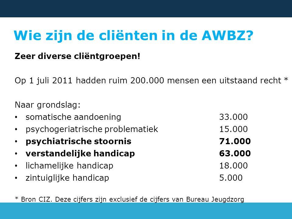Wie zijn de cliënten in de AWBZ? Zeer diverse cliëntgroepen! Op 1 juli 2011 hadden ruim 200.000 mensen een uitstaand recht * Naar grondslag: somatisch