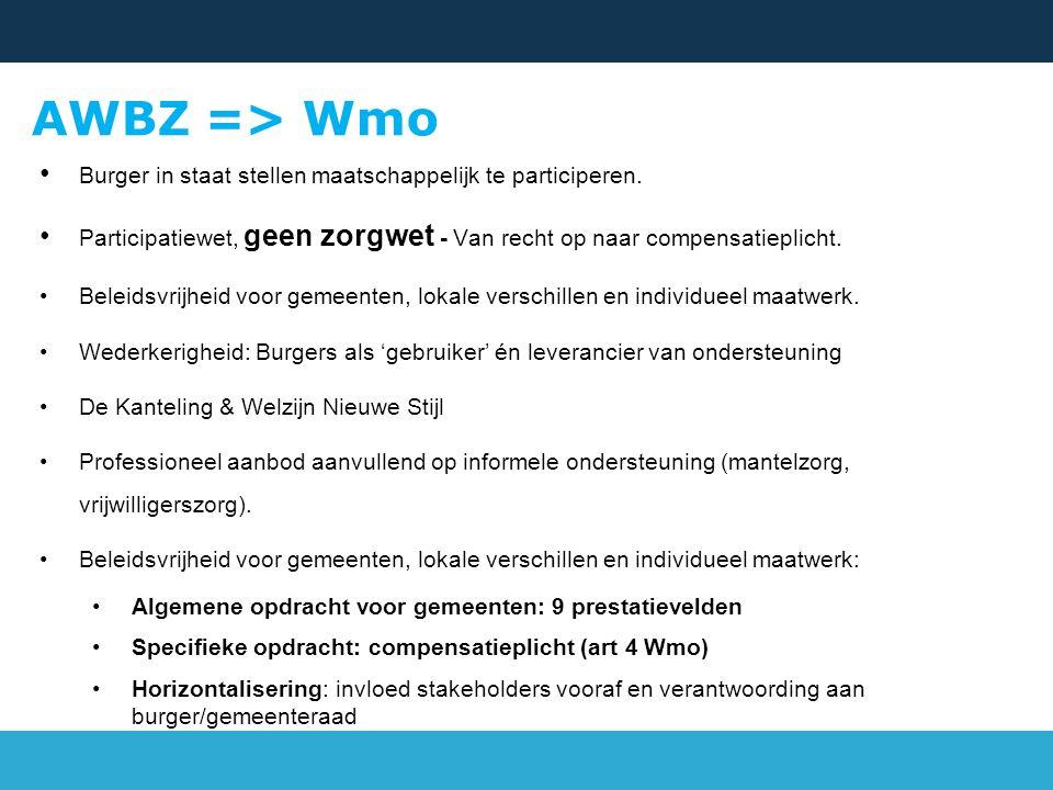 AWBZ => Wmo Burger in staat stellen maatschappelijk te participeren. Participatiewet, geen zorgwet - Van recht op naar compensatieplicht. Beleidsvrijh