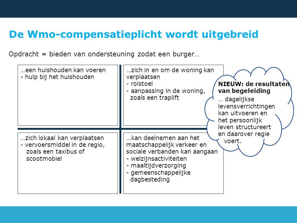 De Wmo-compensatieplicht wordt uitgebreid Opdracht = bieden van ondersteuning zodat een burger… …een huishouden kan voeren - hulp bij het huishouden …