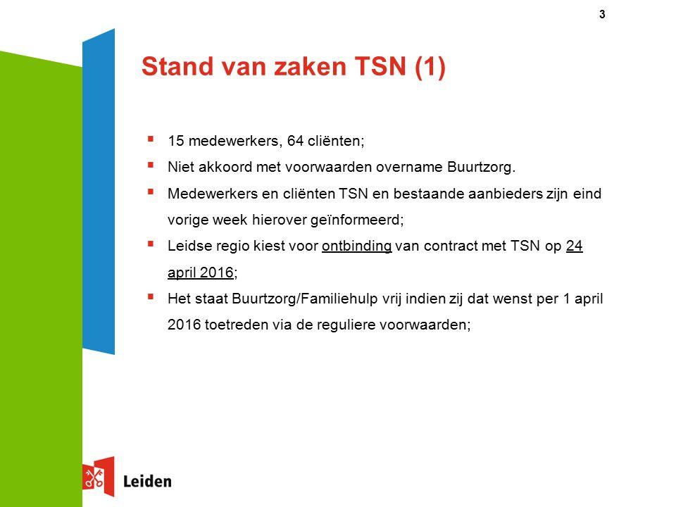 Stand van zaken TSN (1)  15 medewerkers, 64 cliënten;  Niet akkoord met voorwaarden overname Buurtzorg.