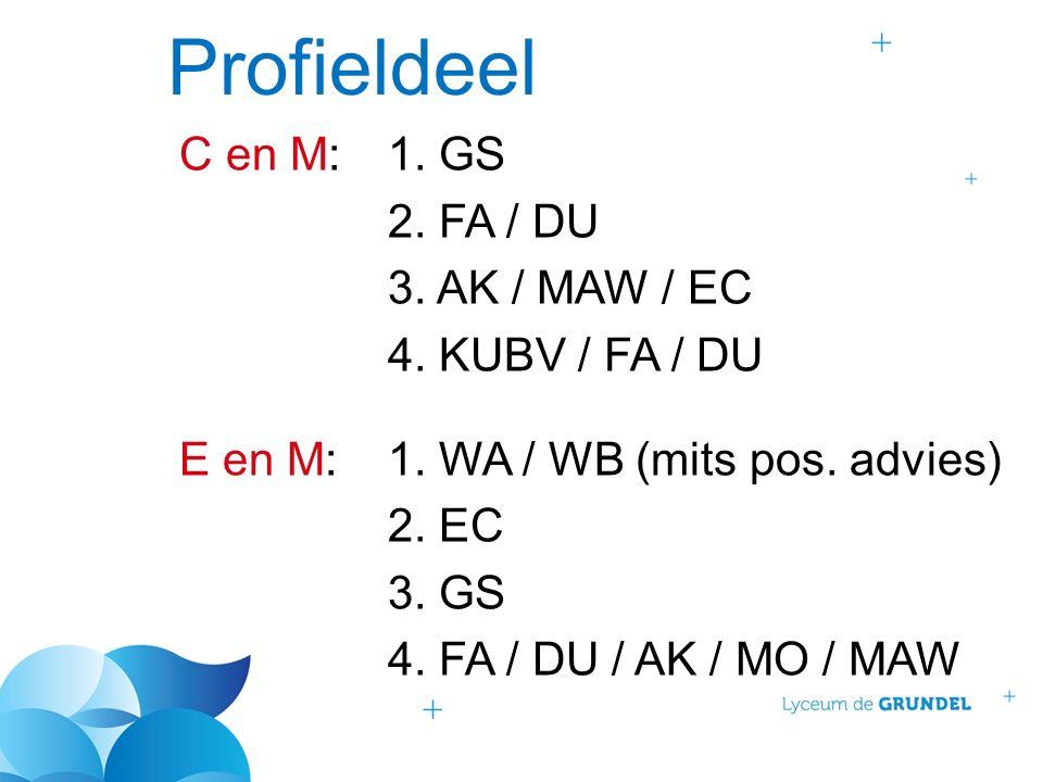 Profieldeel C en M: 1. GS 2. FA / DU 3. AK / MAW / EC 4.
