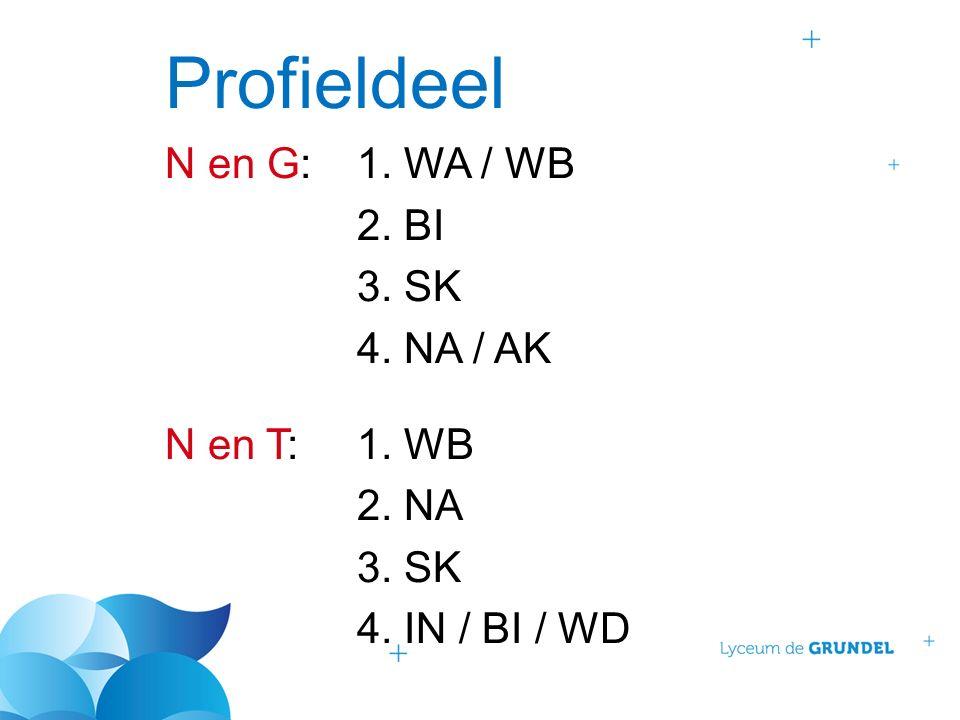 Profieldeel N en G:1. WA / WB 2. BI 3. SK 4. NA / AK N en T:1. WB 2. NA 3. SK 4. IN / BI / WD