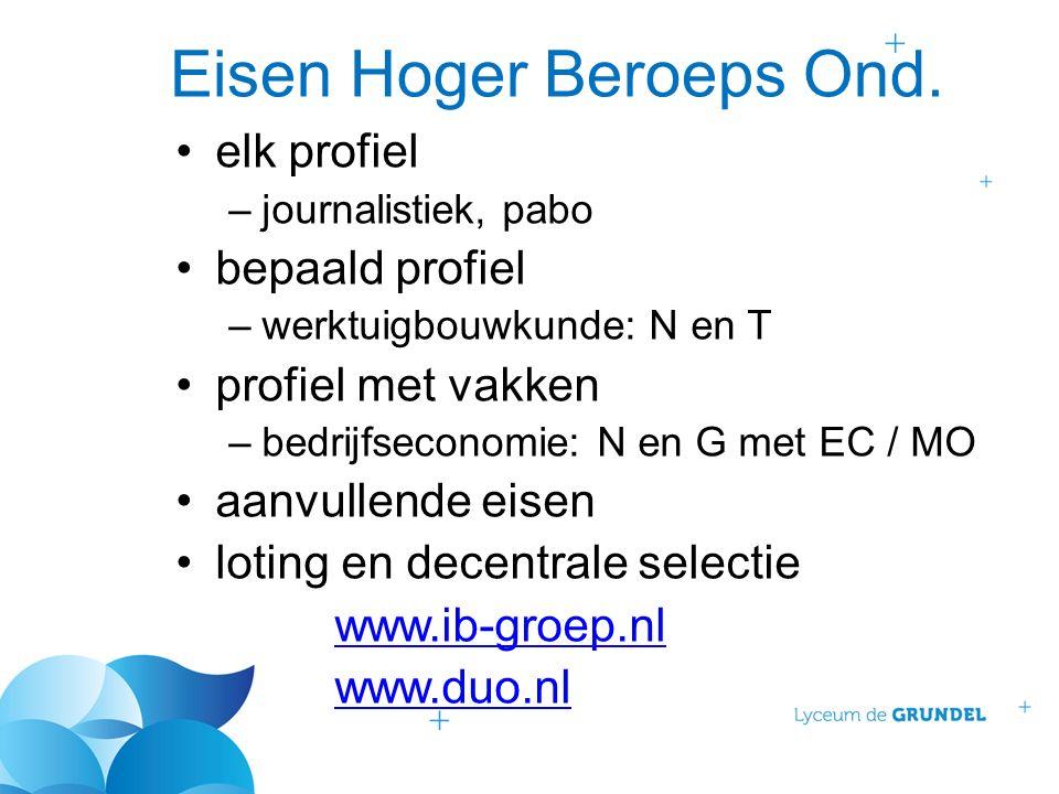 Eisen Hoger Beroeps Ond.