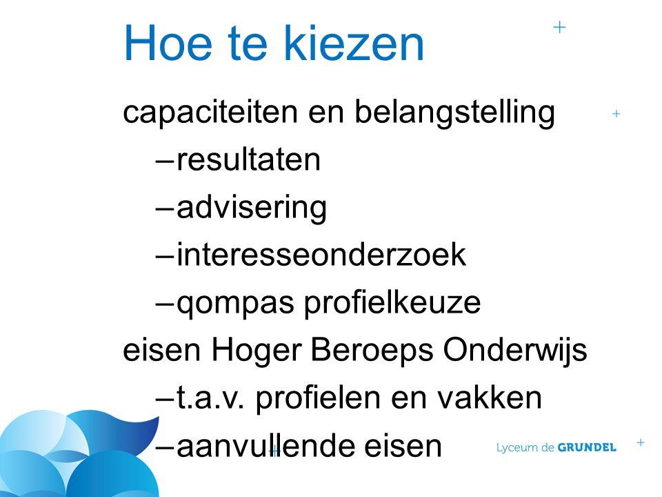Hoe te kiezen capaciteiten en belangstelling –resultaten –advisering –interesseonderzoek –qompas profielkeuze eisen Hoger Beroeps Onderwijs –t.a.v.