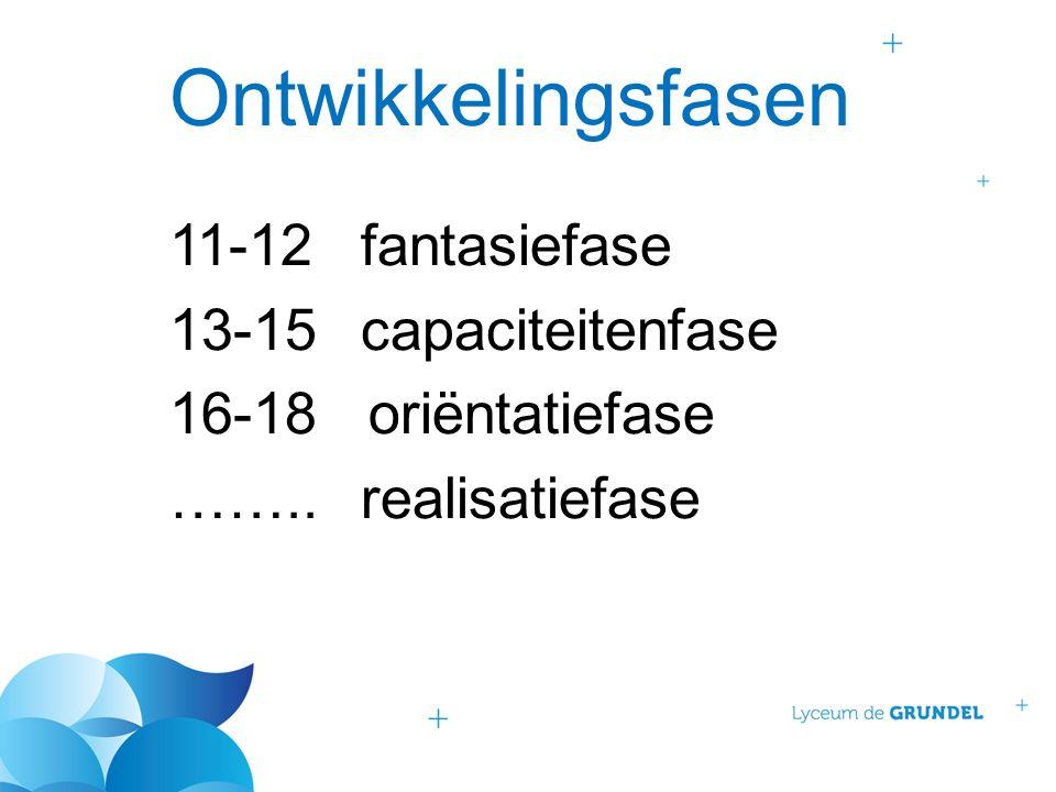Ontwikkelingsfasen 11-12 fantasiefase 13-15 capaciteitenfase 16-18 oriëntatiefase ……..