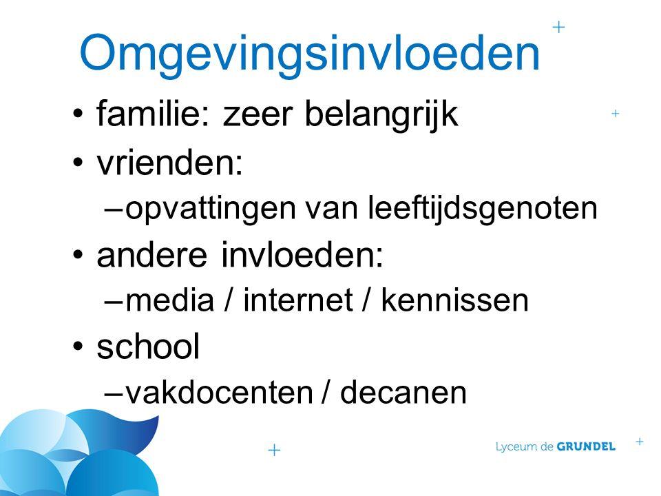 Omgevingsinvloeden familie: zeer belangrijk vrienden: –opvattingen van leeftijdsgenoten andere invloeden: –media / internet / kennissen school –vakdocenten / decanen