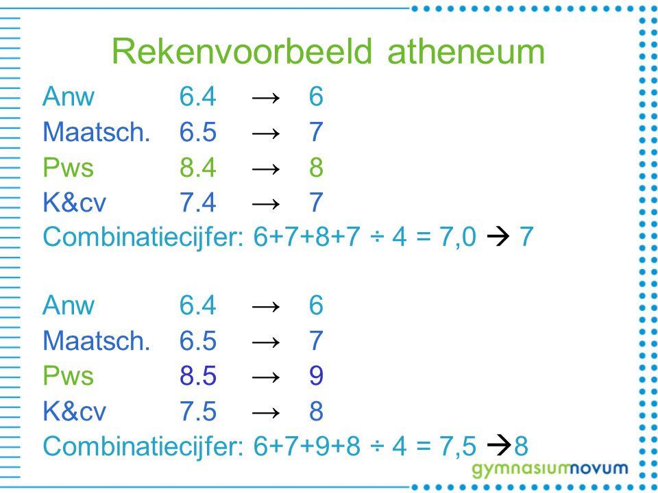 Rekenvoorbeeld atheneum Anw6.4 → 6 Maatsch.6.5 → 7 Pws8.4 → 8 K&cv7.4 → 7 Combinatiecijfer: 6+7+8+7 ÷ 4 = 7,0  7 Anw6.4 → 6 Maatsch.6.5 → 7 Pws8.5 → 9 K&cv7.5 → 8 Combinatiecijfer: 6+7+9+8 ÷ 4 = 7,5  8